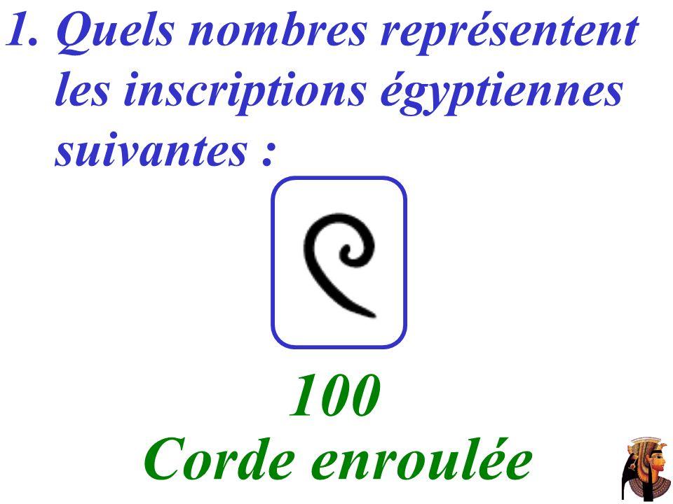 100 Corde enroulée Quels nombres représentent