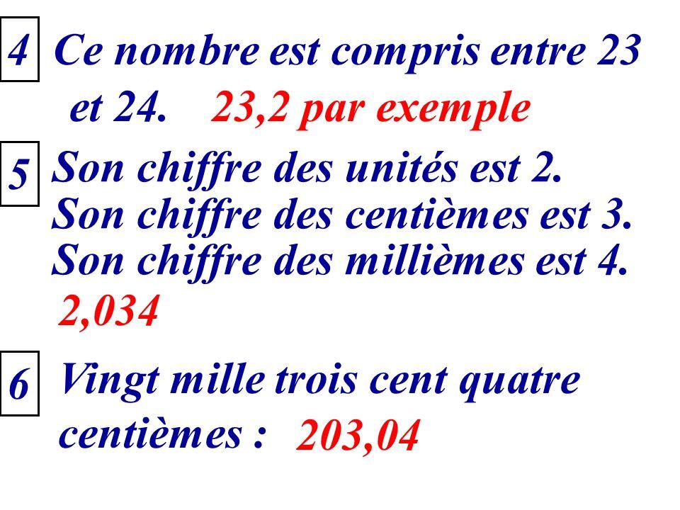 4 Ce nombre est compris entre 23. et 24. 23,2 par exemple. 5. Son chiffre des unités est 2. Son chiffre des centièmes est 3.