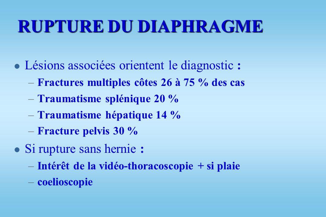 RUPTURE DU DIAPHRAGME Lésions associées orientent le diagnostic :