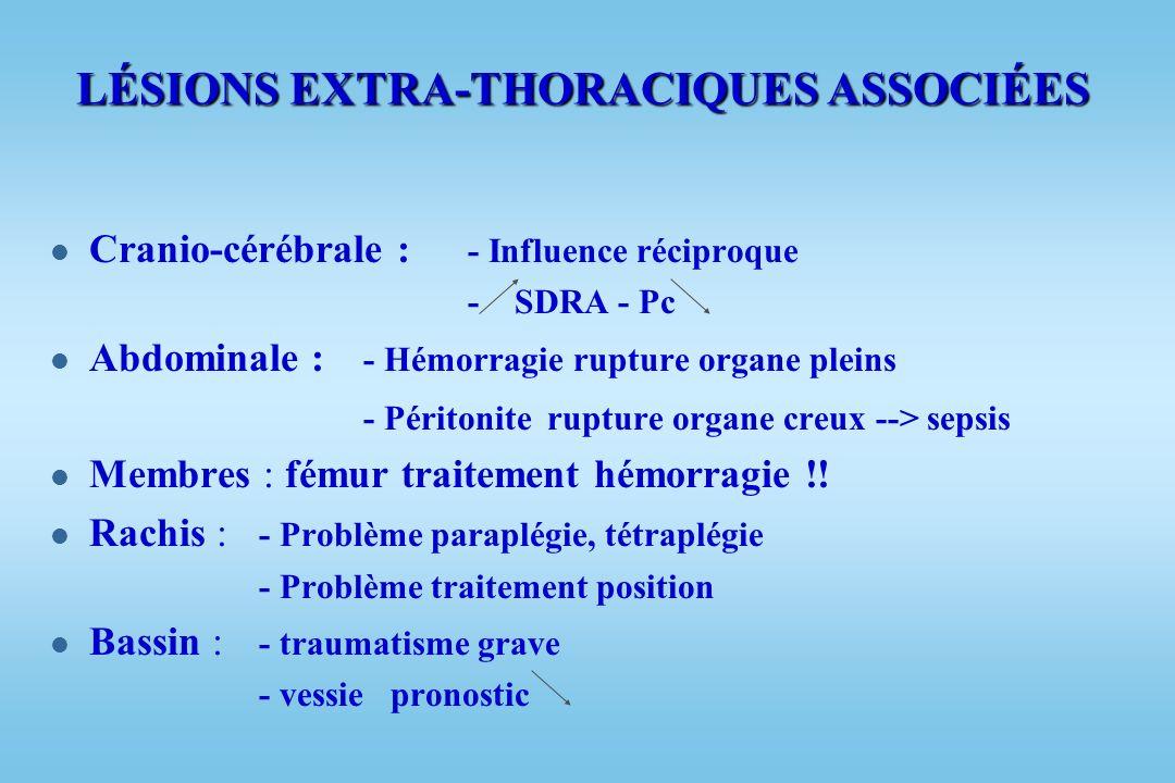 LÉSIONS EXTRA-THORACIQUES ASSOCIÉES