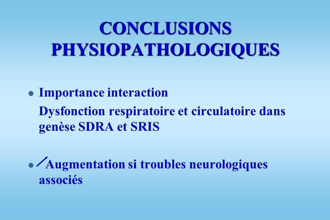 CONCLUSIONS PHYSIOPATHOLOGIQUES