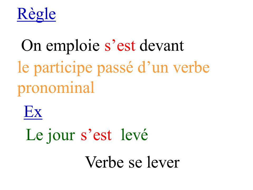 Règle On emploie s'est devant. le participe passé d'un verbe. pronominal. Ex. Le jour. s'est. levé.