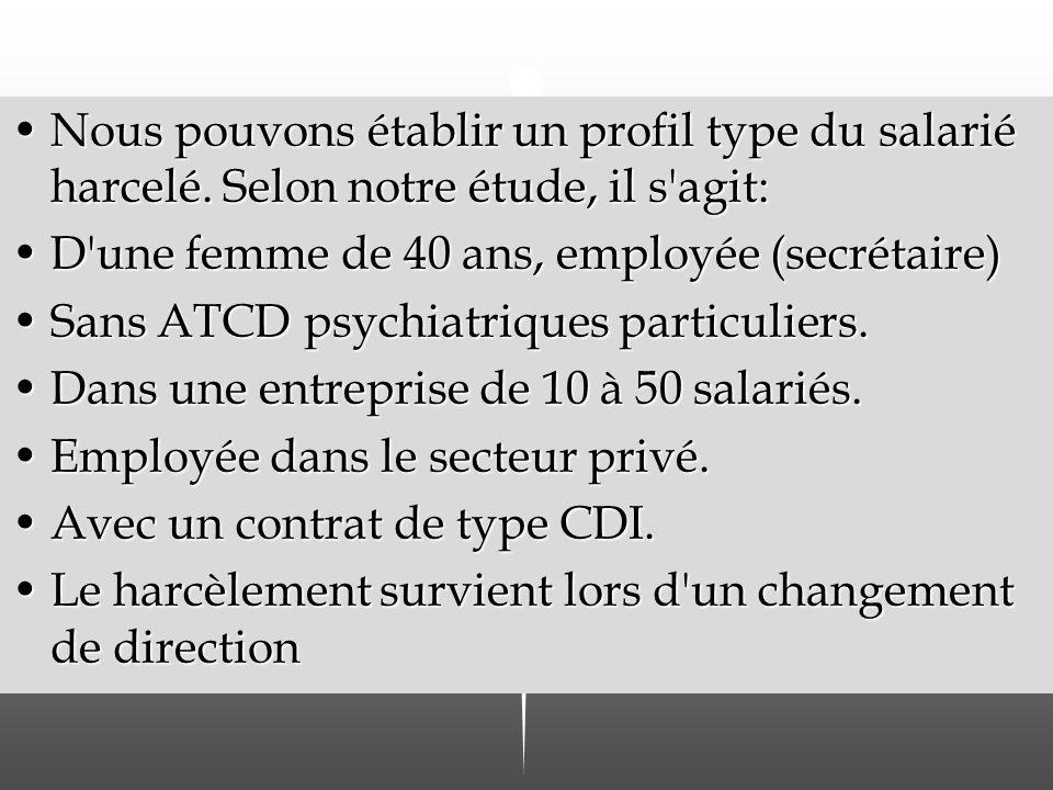 Nous pouvons établir un profil type du salarié harcelé