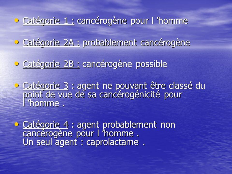 Catégorie 1 : cancérogène pour l 'homme