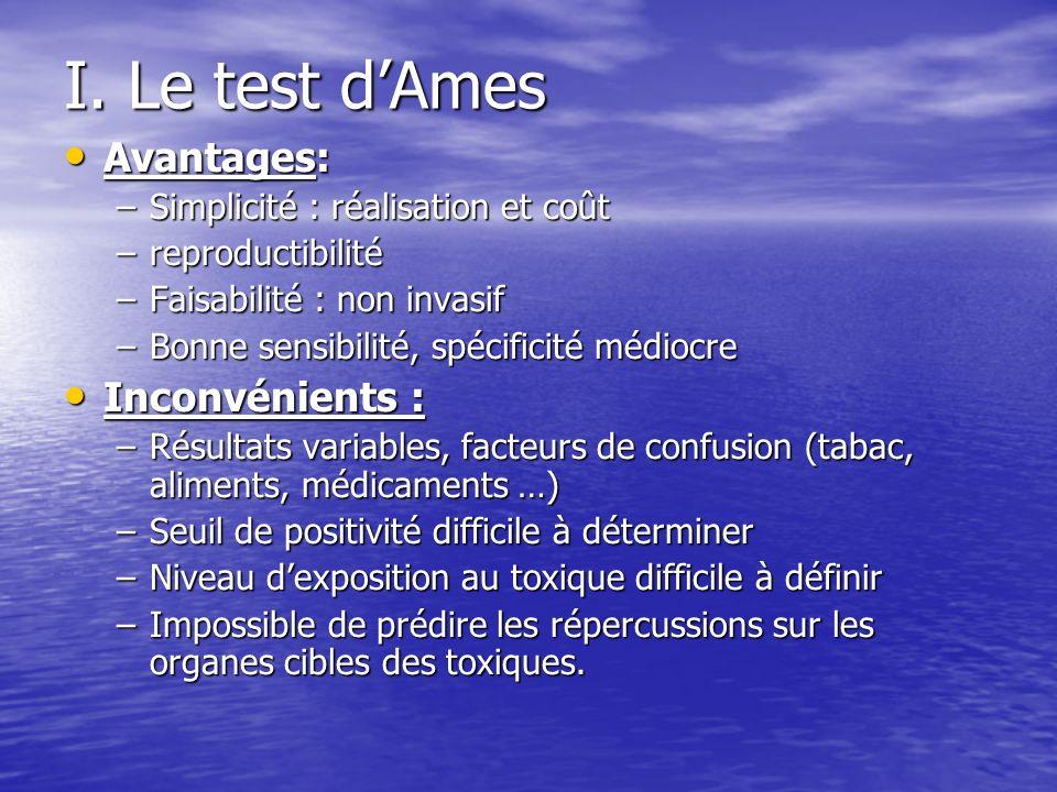 I. Le test d'Ames Avantages: Inconvénients :