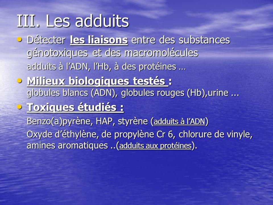 III. Les adduits Détecter les liaisons entre des substances génotoxiques et des macromolécules. adduits à l'ADN, l'Hb, à des protéines …