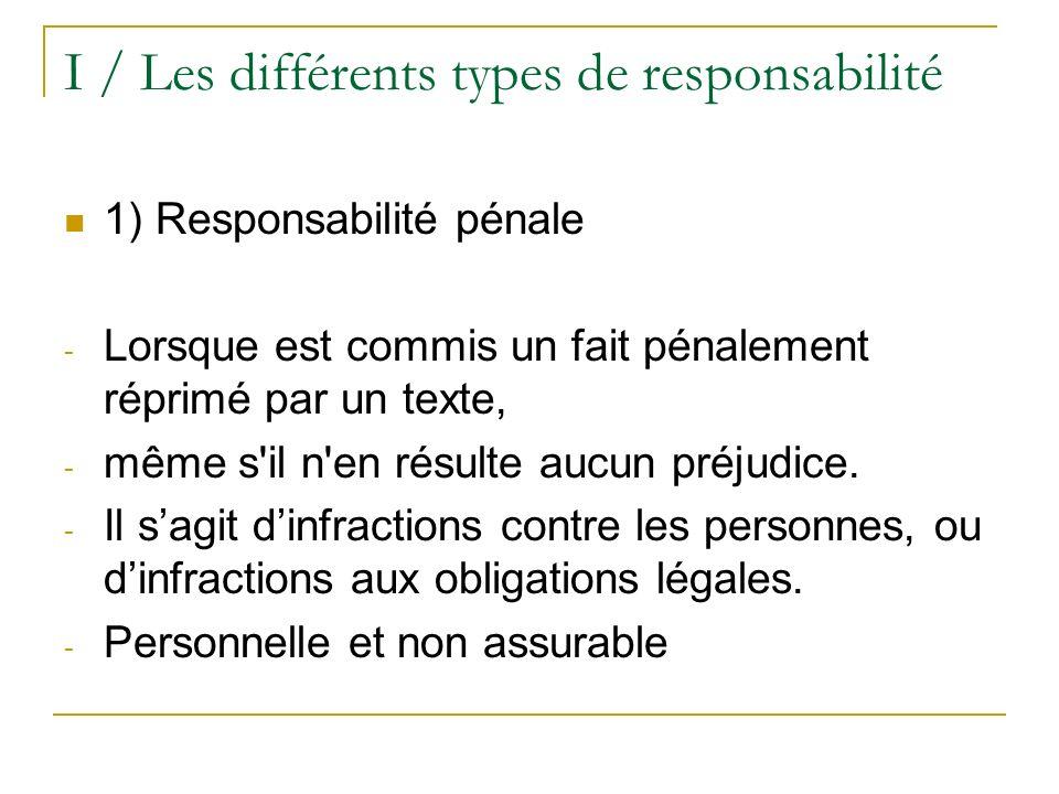 I / Les différents types de responsabilité