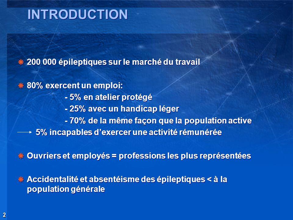 INTRODUCTION 200 000 épileptiques sur le marché du travail