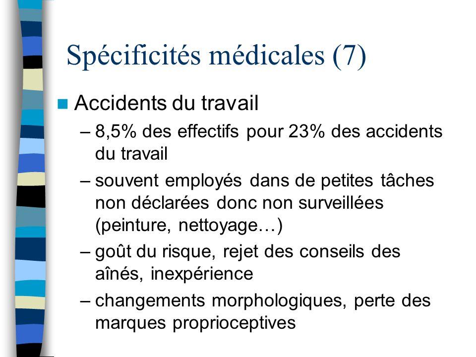 Spécificités médicales (7)