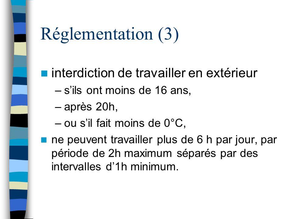 Réglementation (3) interdiction de travailler en extérieur