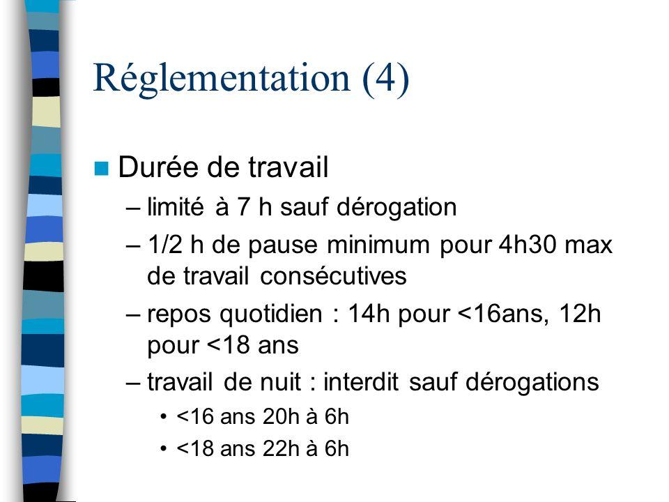 Réglementation (4) Durée de travail limité à 7 h sauf dérogation