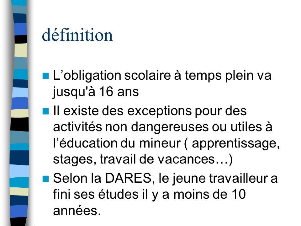 définition L'obligation scolaire à temps plein va jusqu à 16 ans