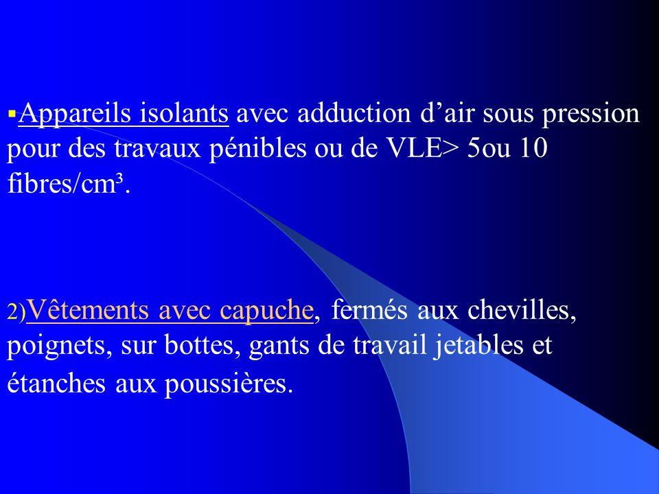 Appareils isolants avec adduction d'air sous pression pour des travaux pénibles ou de VLE> 5ou 10 fibres/cm³.