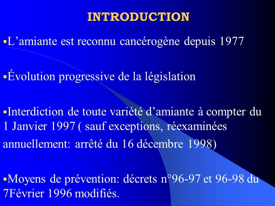 L'amiante est reconnu cancérogène depuis 1977