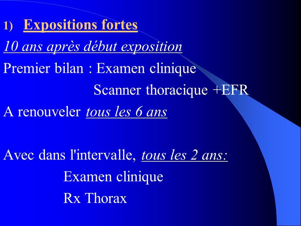Expositions fortes 10 ans après début exposition. Premier bilan : Examen clinique. Scanner thoracique +EFR.