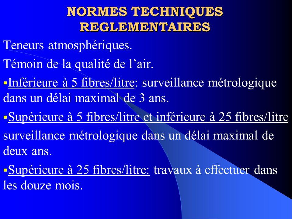 NORMES TECHNIQUES REGLEMENTAIRES