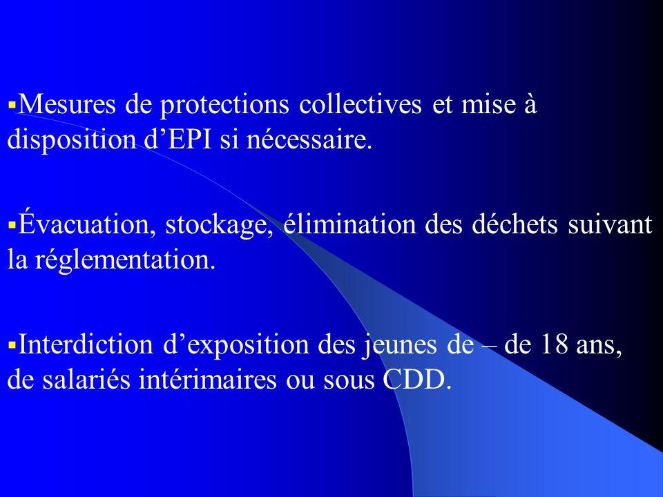 Mesures de protections collectives et mise à disposition d'EPI si nécessaire.