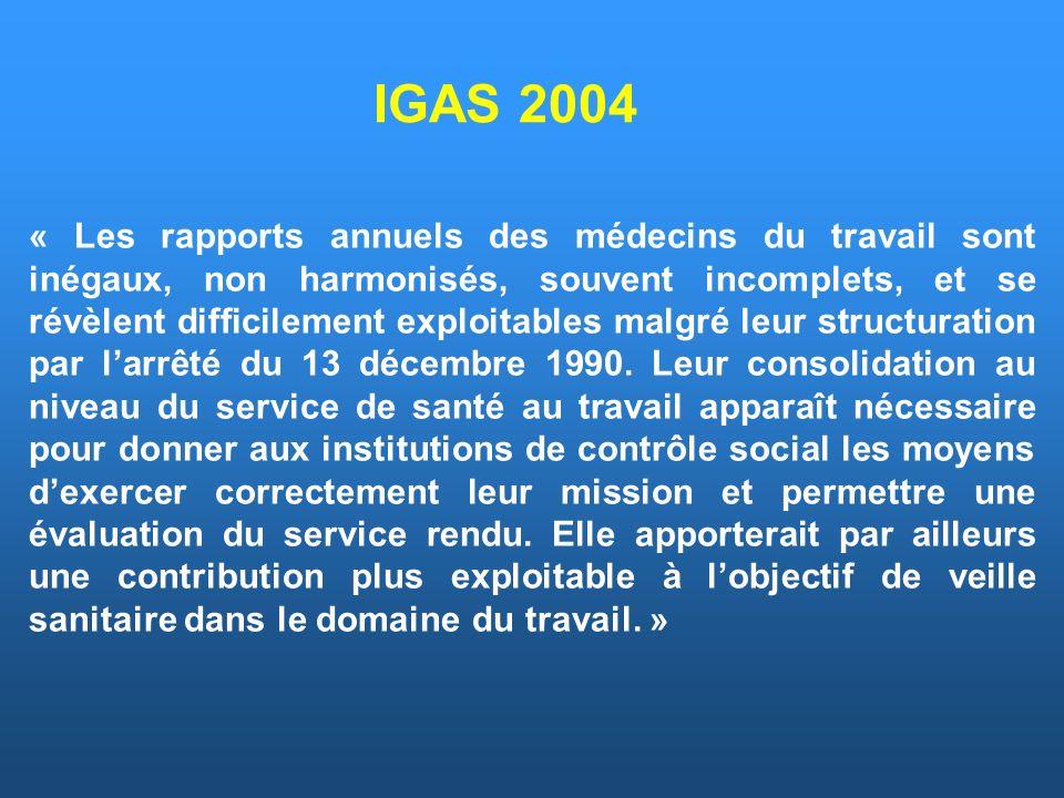 IGAS 2004