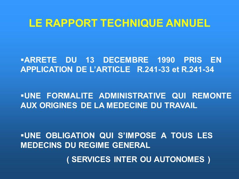 LE RAPPORT TECHNIQUE ANNUEL