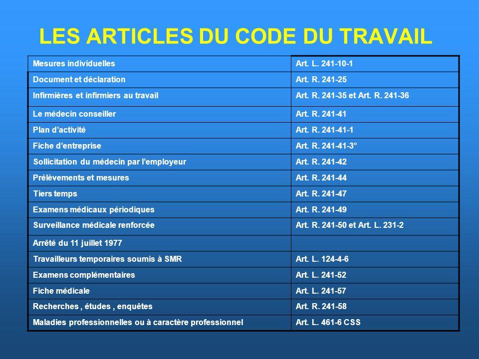 LES ARTICLES DU CODE DU TRAVAIL