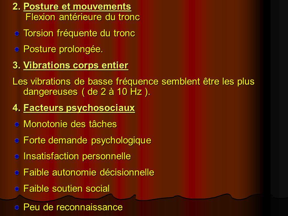 Posture et mouvements Flexion antérieure du tronc