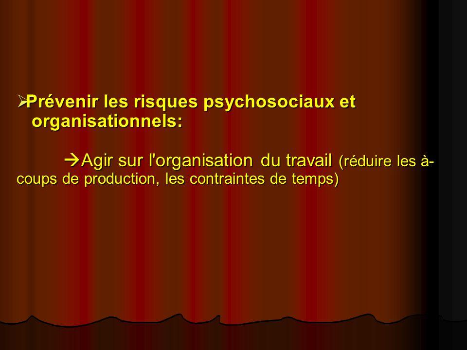 Prévenir les risques psychosociaux et organisationnels: