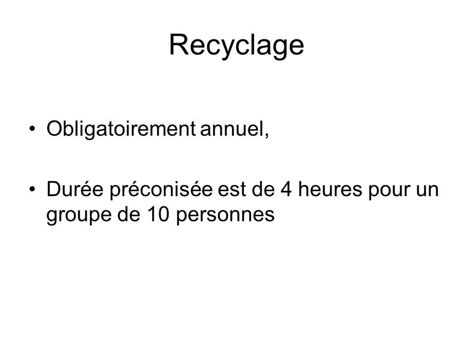 Recyclage Obligatoirement annuel,