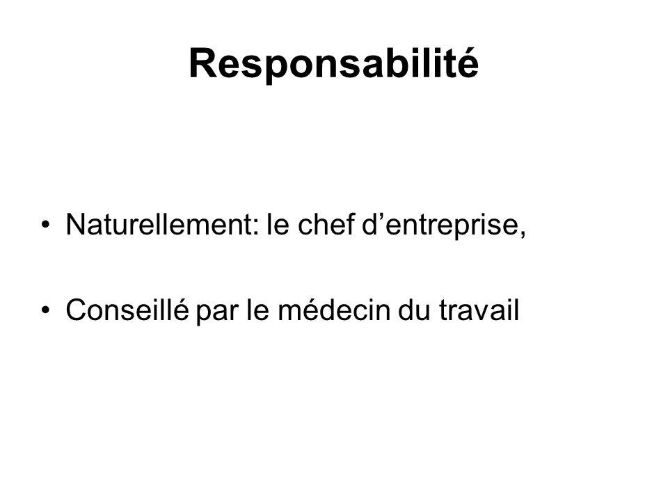 Responsabilité Naturellement: le chef d'entreprise,