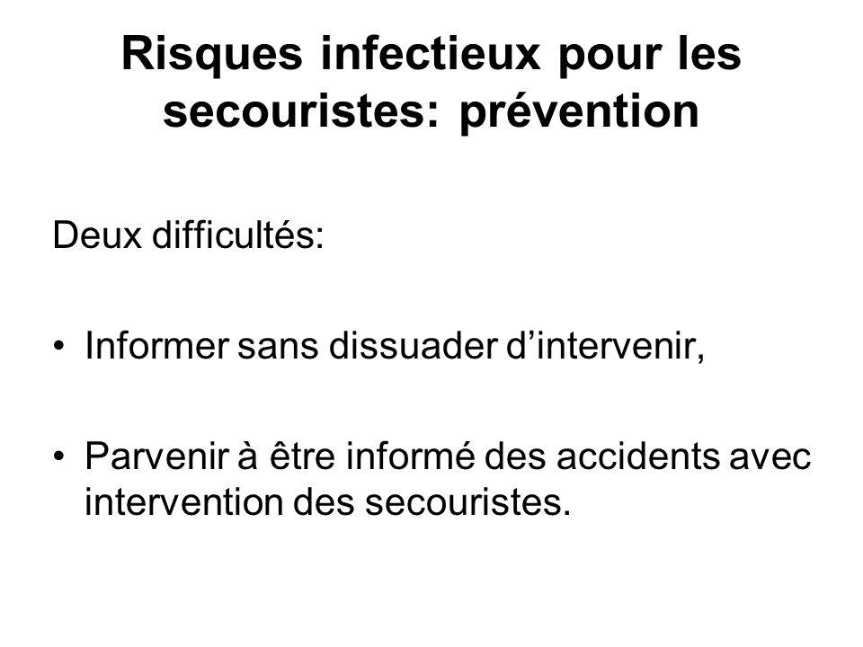 Risques infectieux pour les secouristes: prévention