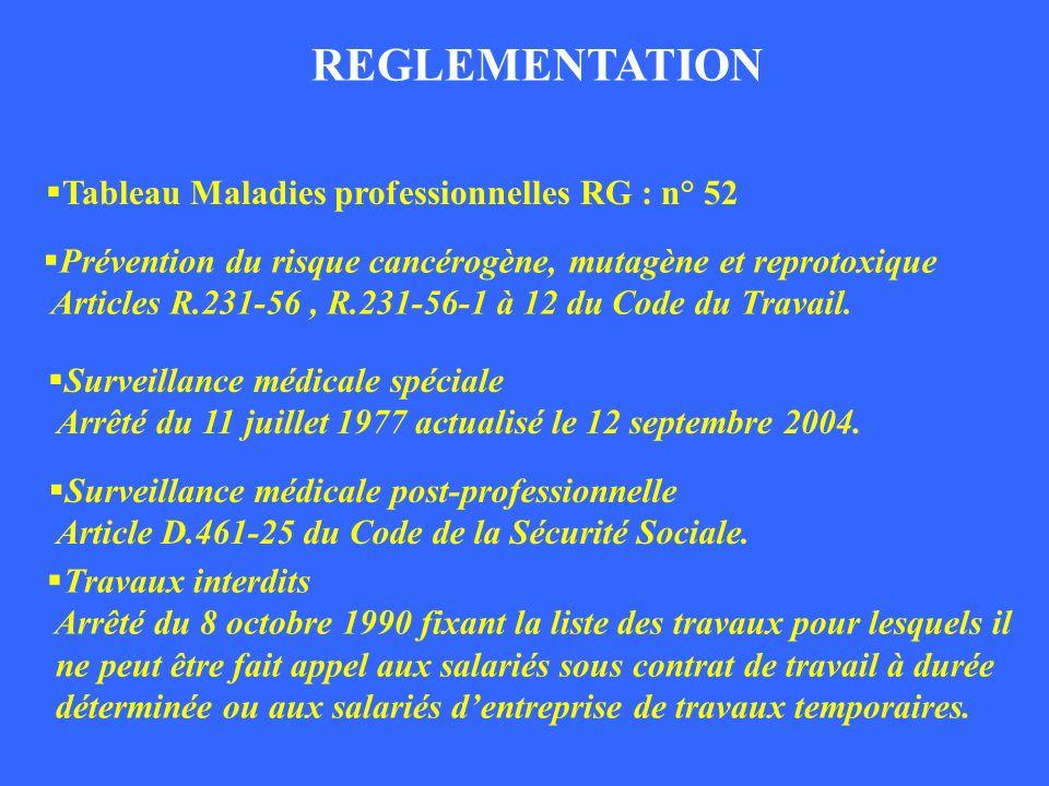 REGLEMENTATION REGLEMENTATION_1