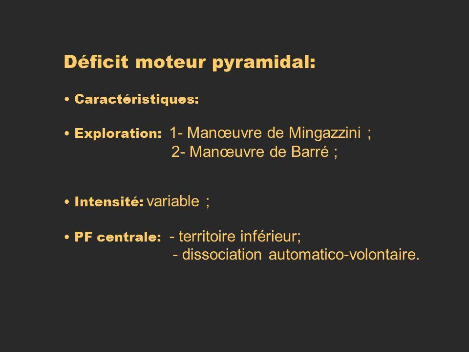 Déficit moteur pyramidal:
