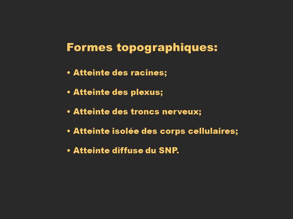 Formes topographiques:
