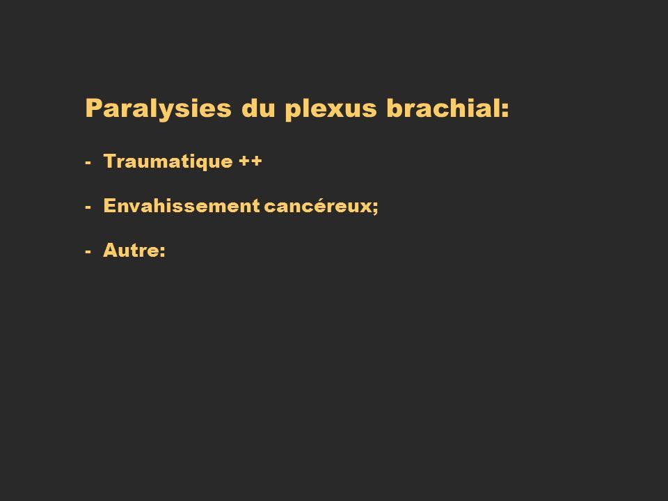 Paralysies du plexus brachial: