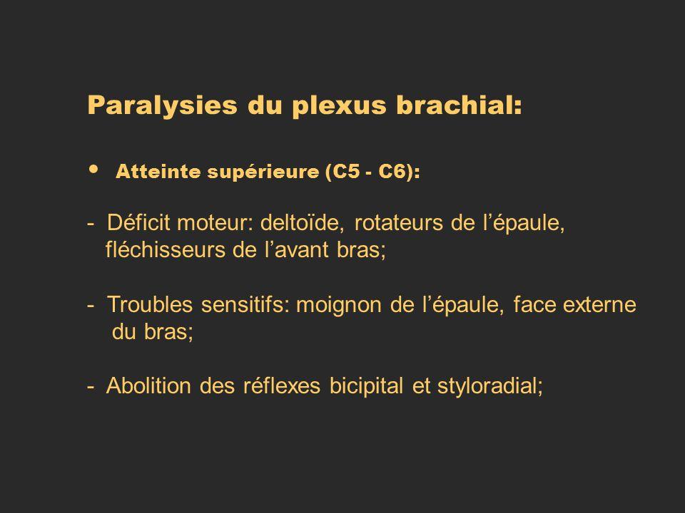 Paralysies du plexus brachial: Atteinte supérieure (C5 - C6):