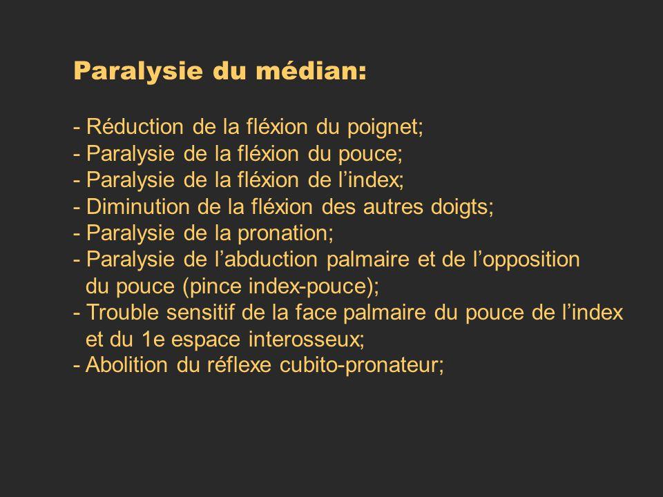 Paralysie du médian: - Réduction de la fléxion du poignet;