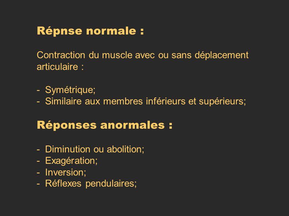 Répnse normale : Réponses anormales :