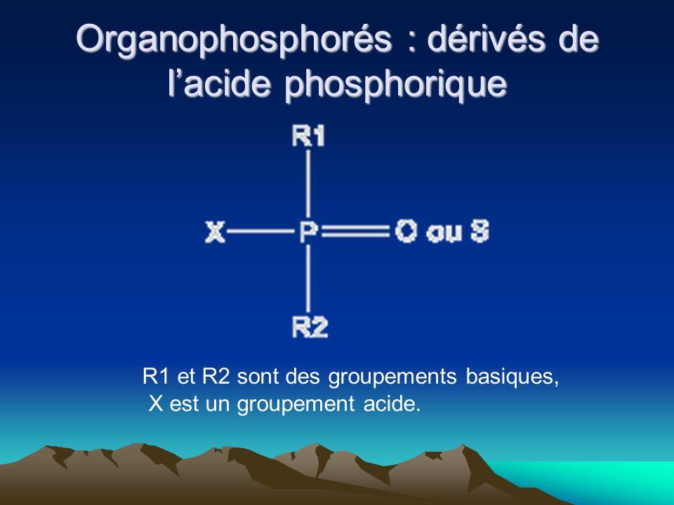 Organophosphorés : dérivés de l'acide phosphorique