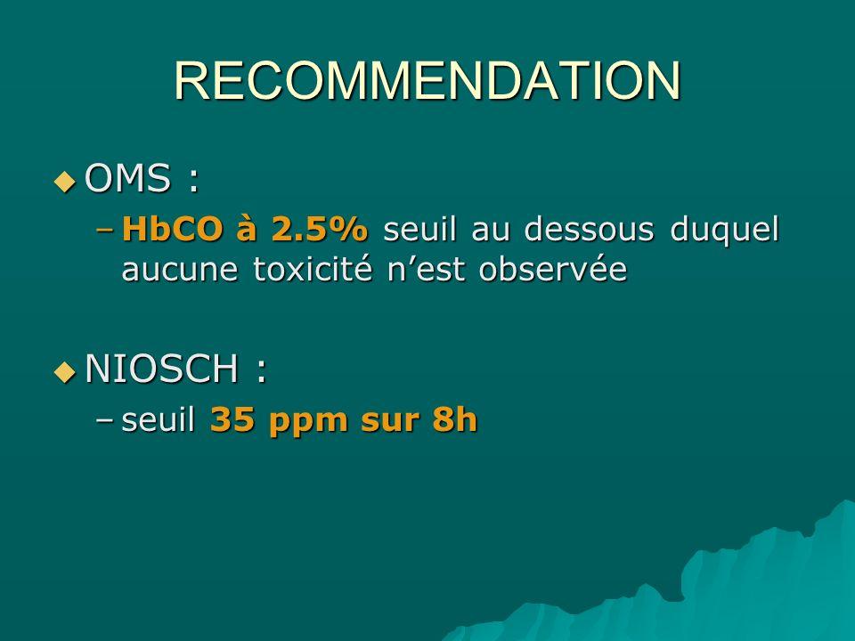 RECOMMENDATION OMS : NIOSCH :