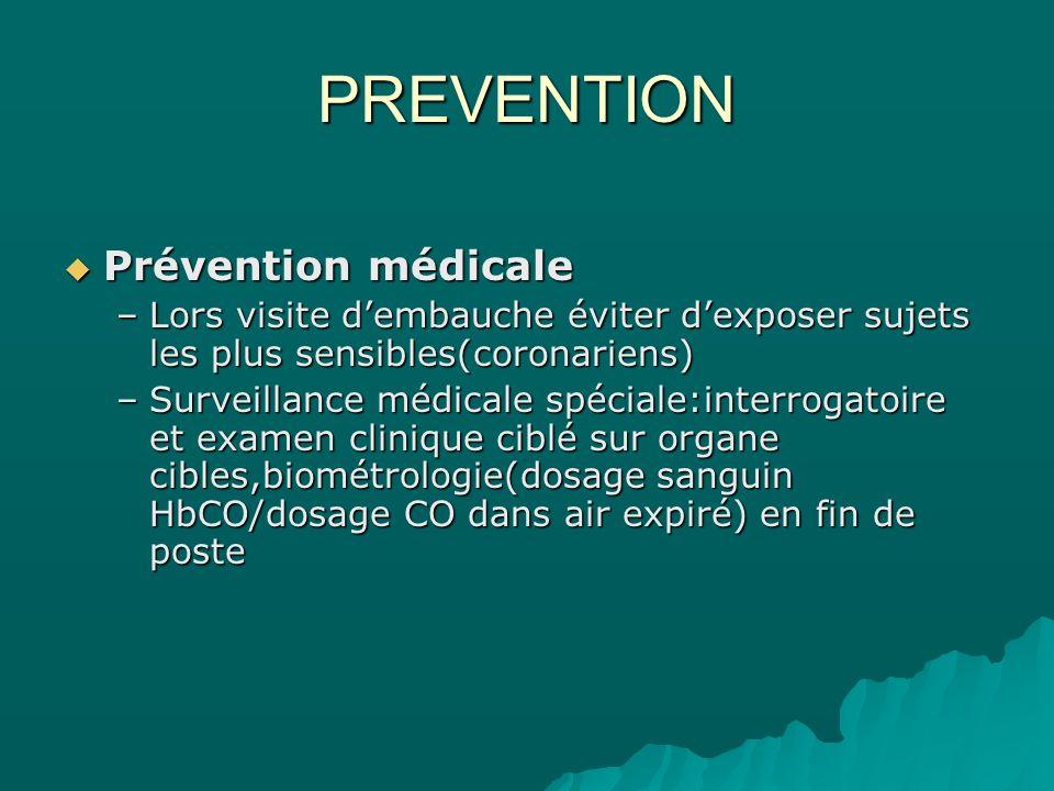 PREVENTION Prévention médicale