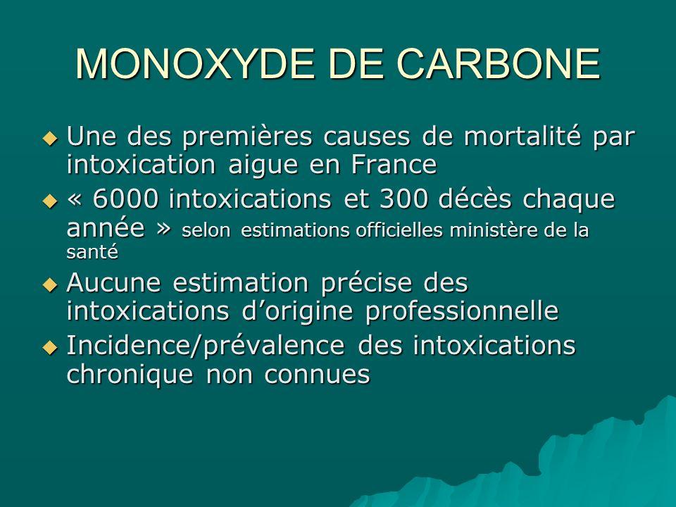 MONOXYDE DE CARBONE Une des premières causes de mortalité par intoxication aigue en France.