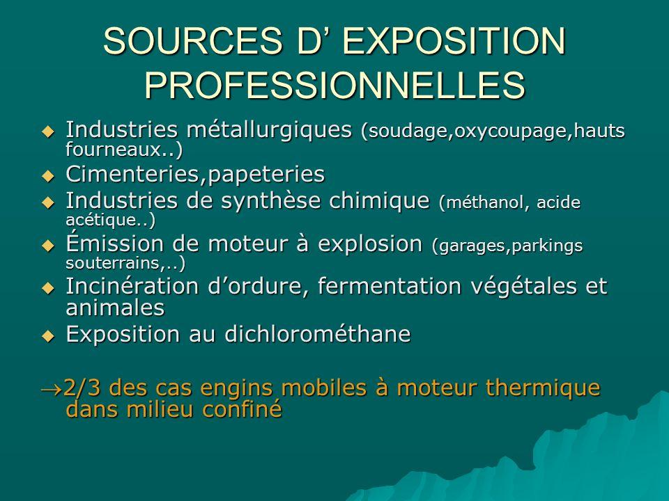 SOURCES D' EXPOSITION PROFESSIONNELLES