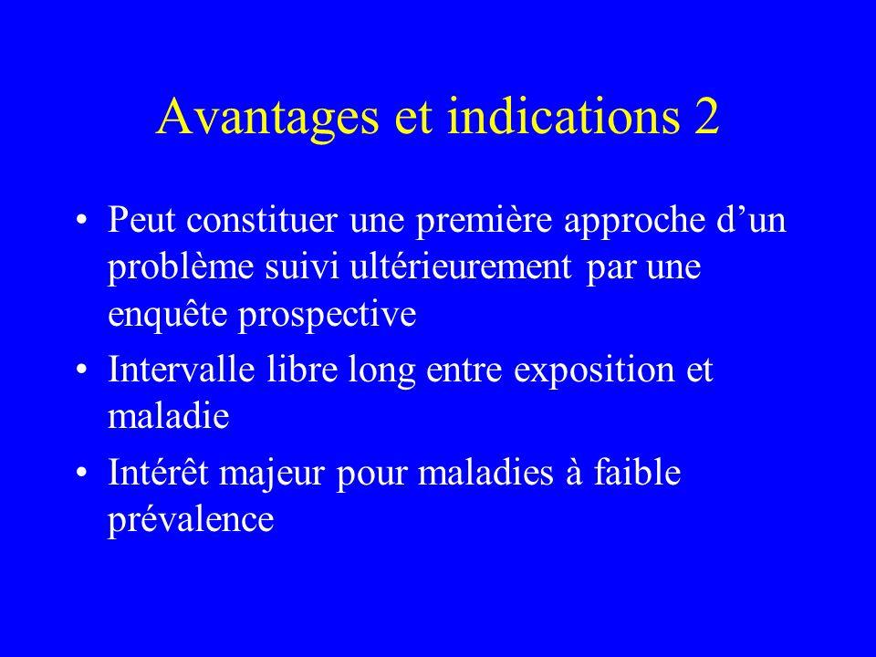 Avantages et indications 2