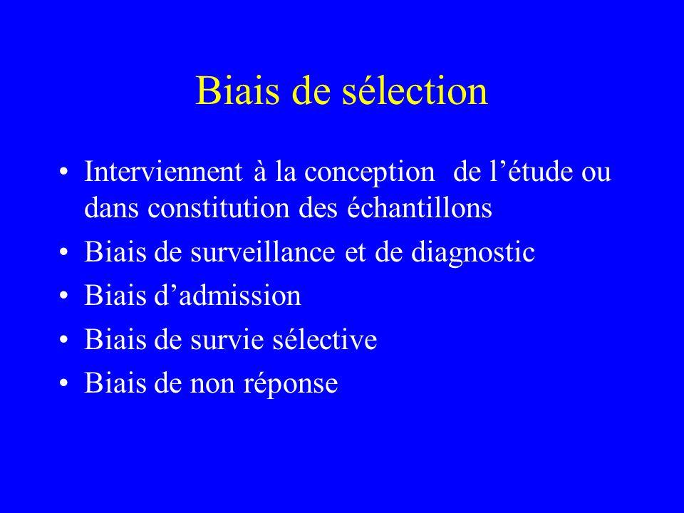 Biais de sélection Interviennent à la conception de l'étude ou dans constitution des échantillons.