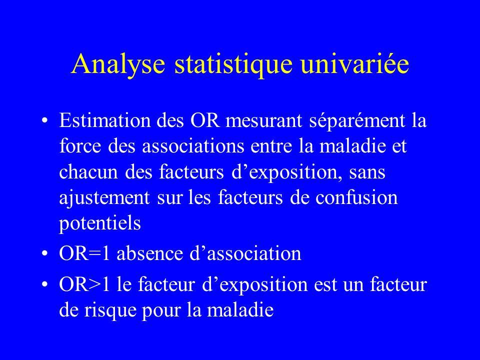 Analyse statistique univariée