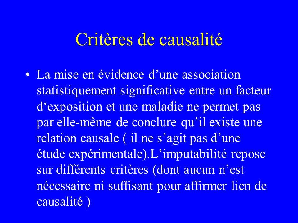 Critères de causalité
