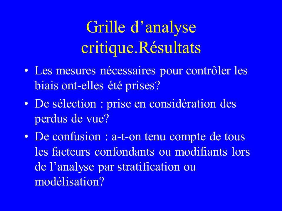 Grille d'analyse critique.Résultats