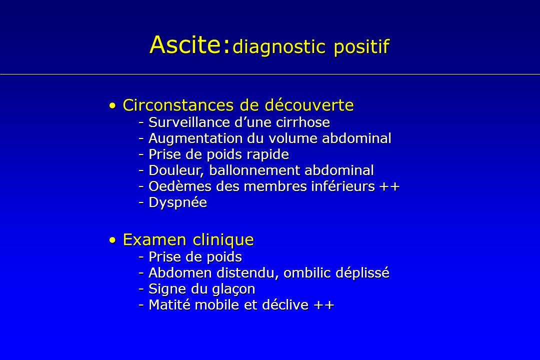 Ascite:diagnostic positif