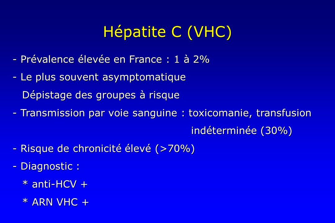 Hépatite C (VHC) - Prévalence élevée en France : 1 à 2%