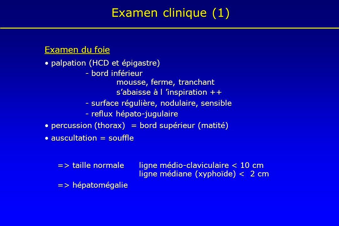 Examen clinique (1) Examen du foie palpation (HCD et épigastre)