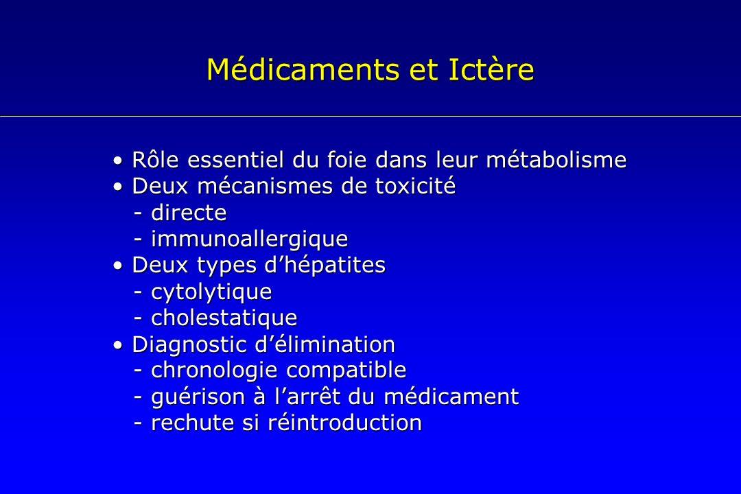 Médicaments et Ictère Rôle essentiel du foie dans leur métabolisme